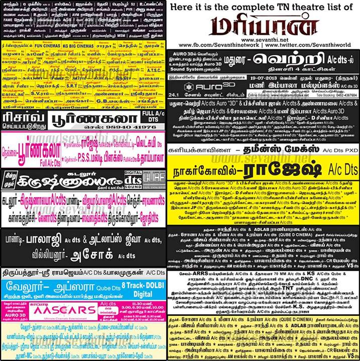 Mariyaan Theater List