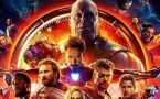 Avengers Infinity War is UNSTOPPABLE; Worldwide & Indian Box office Collection Report