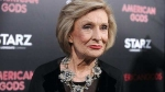 Oscar And Emmy Winning Comedy Legend Cloris Leachman Dies At 94
