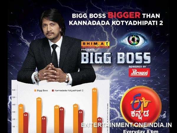 It Is Unclear About Bigg Boss Kannada