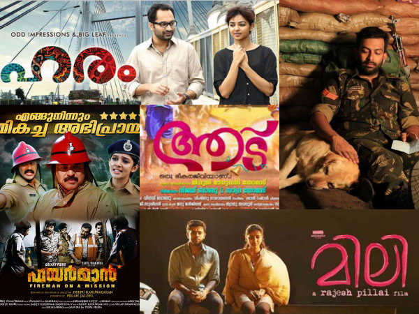 Malayalam Cinema In Throes Of Crisis