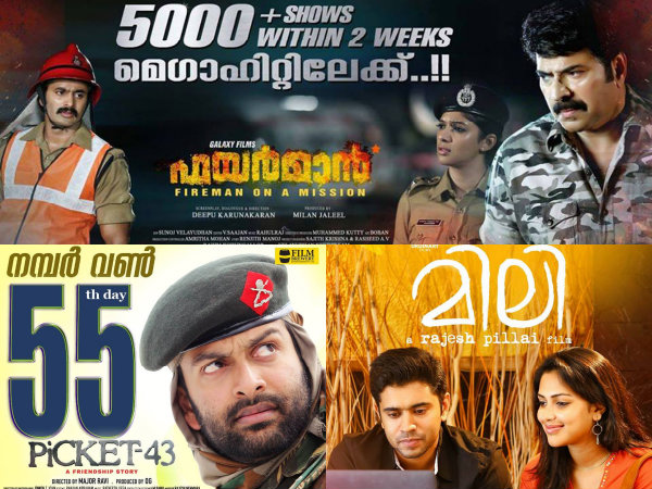 Hits Of Malayalam Cinema 2015: Complete List