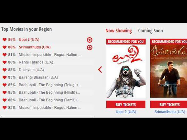Tops In Bookmyshow