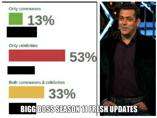 Will Salman Khan Host Bigg Boss 11? Here's What Fans Want To See Next Season!