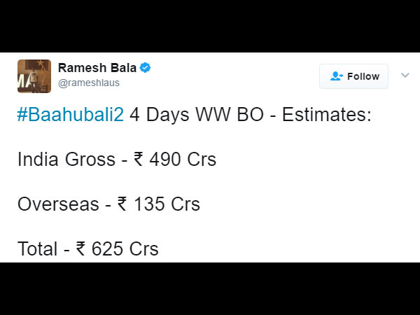 Baahubali 2 Box Office, Monday Collection, Baahubali 4 Days