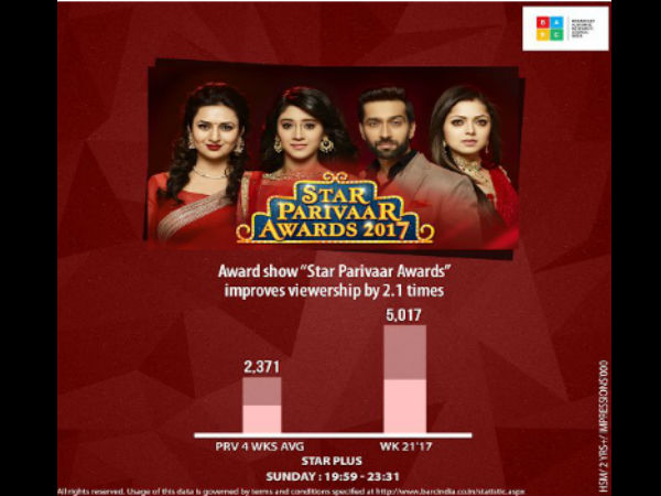 New Entry: Star Parivaar Awards