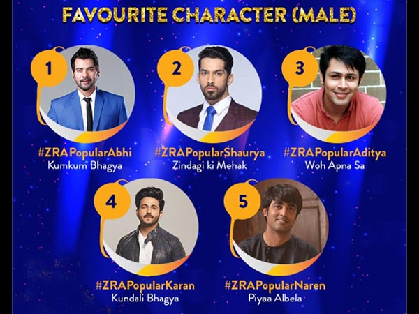 Favourite Popular Character - Male