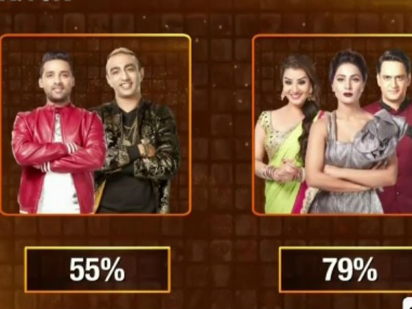 Live Voting: Viewers Want Celebrity To Win The Show!