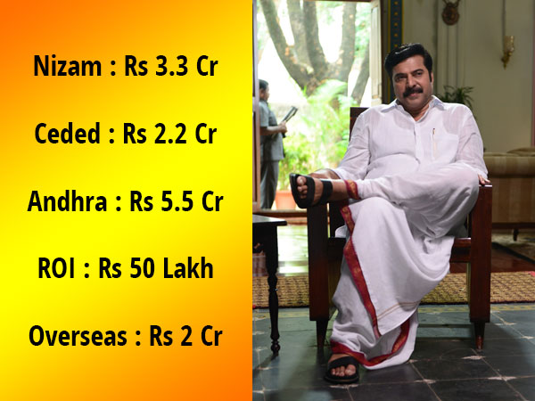 Yatra Pre Release Business Report Pretty Ordinary Recoverable