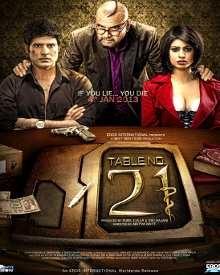 Table No 21