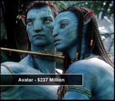 Most Expensive Budget Of Movies