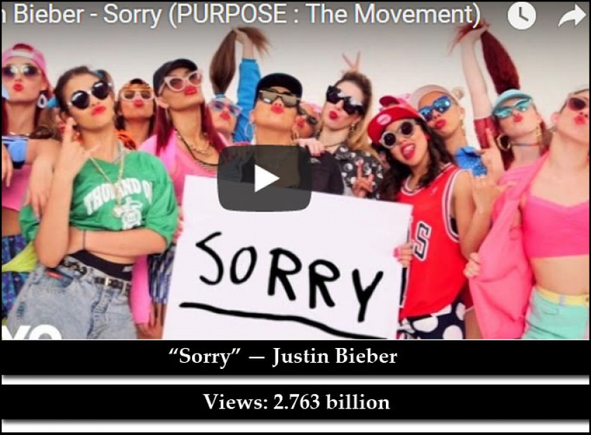25 Most Viewed Video Songs On Youtube Photos