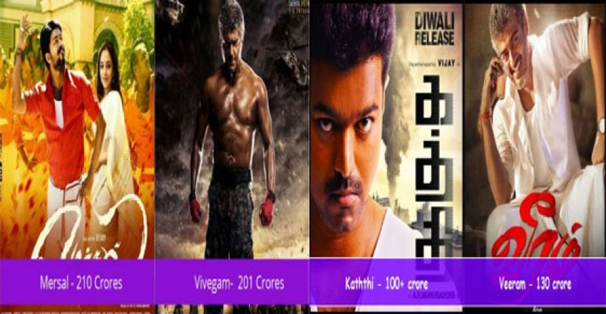 Tamil Movies Which Made More Than 100 Crores Photos