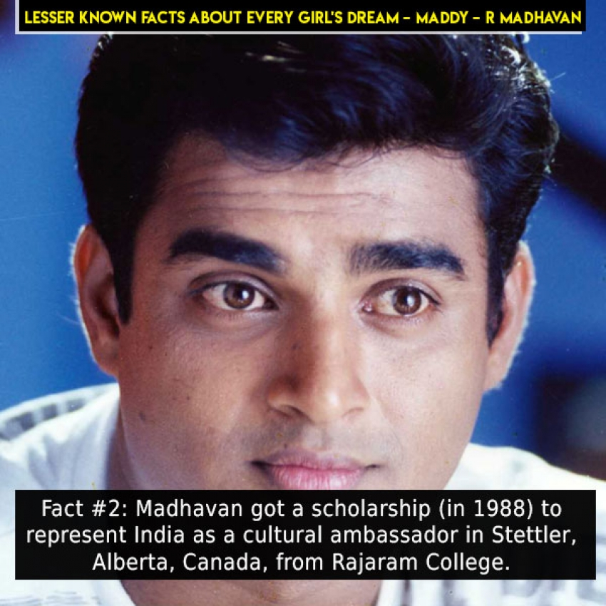 Lesser Known Facts About Every Girl's Dream – Maddy – R Madhavan Photos
