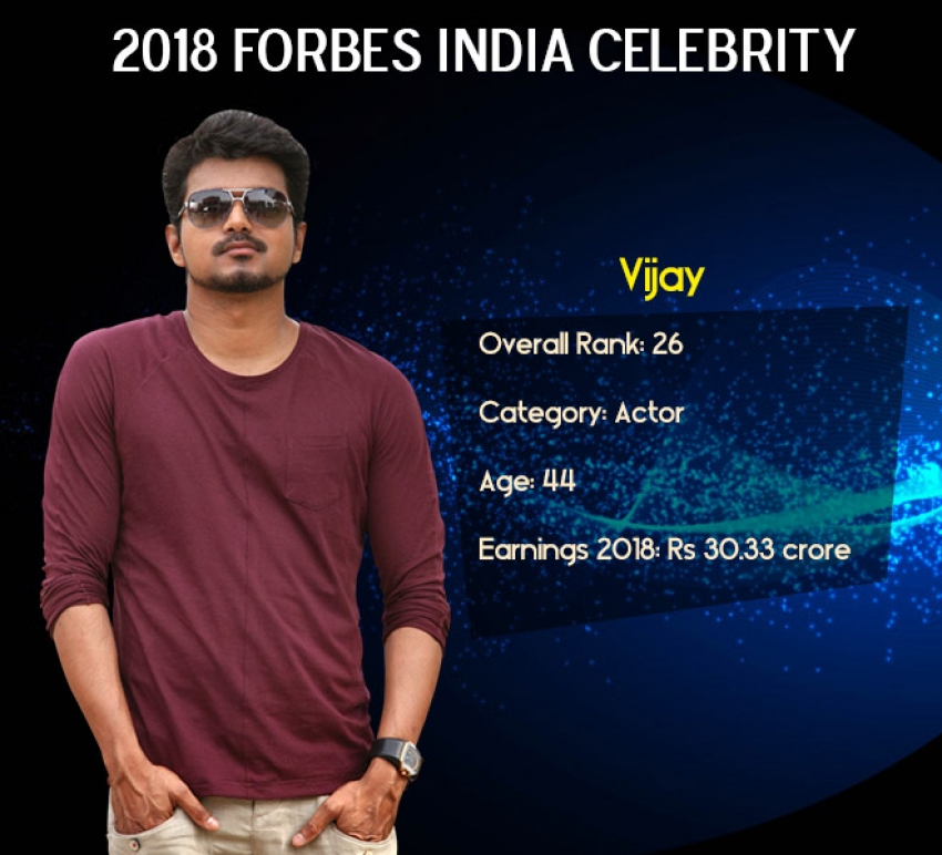 Meet the Highest Earning Men Icons Of The Year 2018 Photos