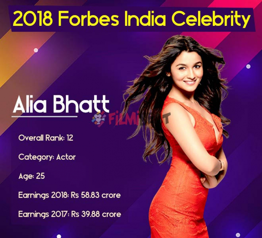 Meet the Highest-Earning Women Icons Of The Year 2018 Photos