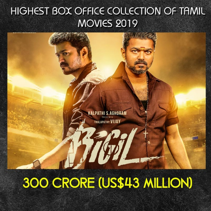 Highest Box Office Collection Of Tamil Movies 2019 Photos